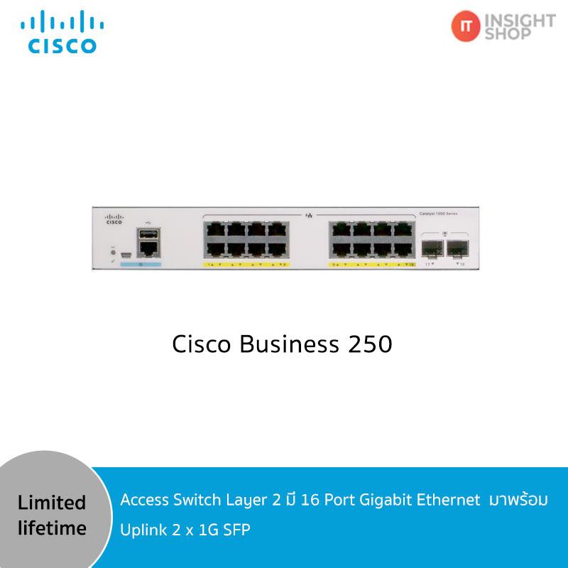 CBS250-16T-2G