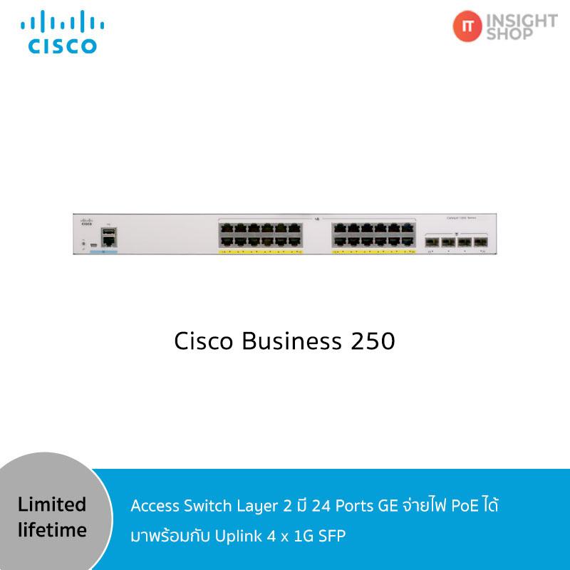 CBS250-24PP-4G