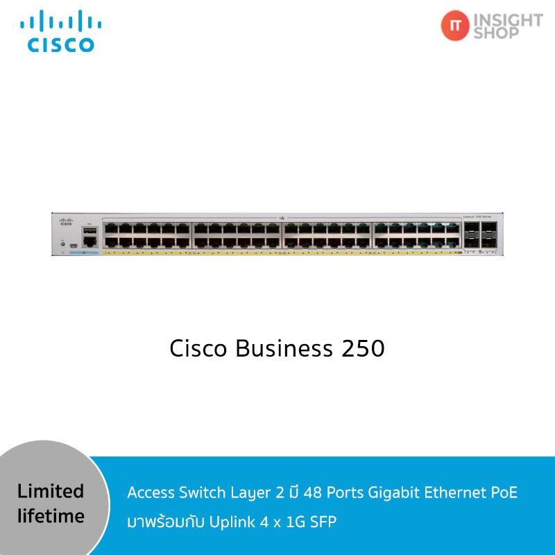 CBS250-48P-4G