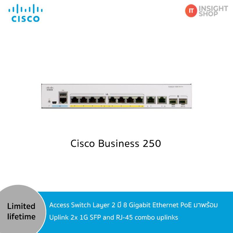 CBS250-8PP-E-2G